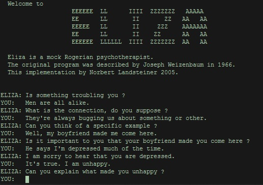 Graphic showing chat with natural language processing, named ELIZA