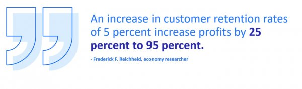 Reichheld quote about increase in customer retention