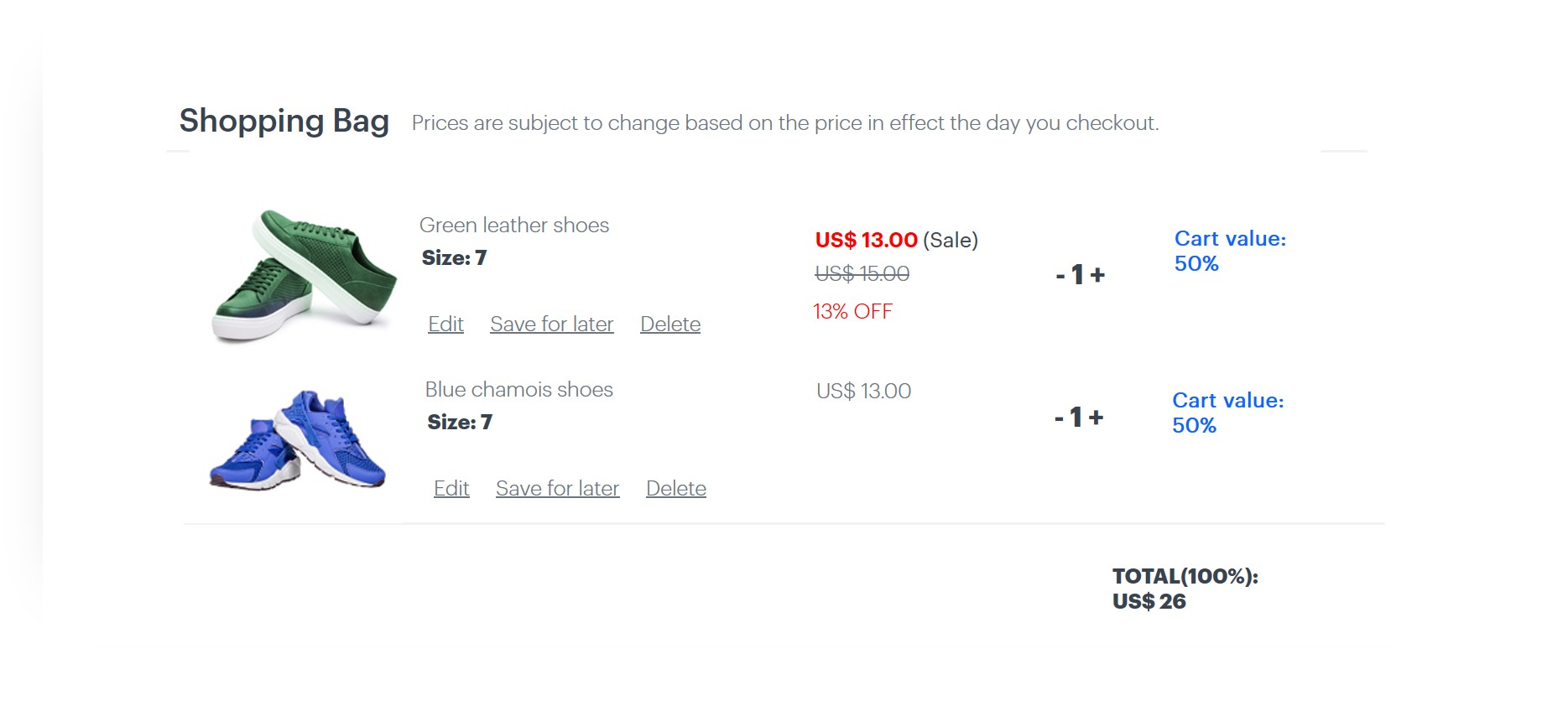 Screen of shopping cart page with items and transaction value in an e-commerce store