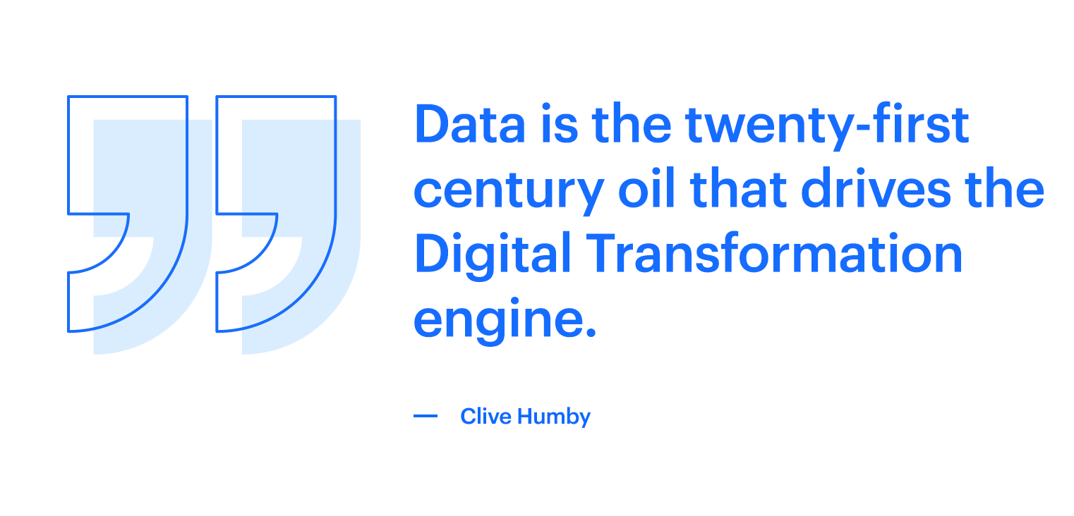 Humby quote about data that drives digital transformation