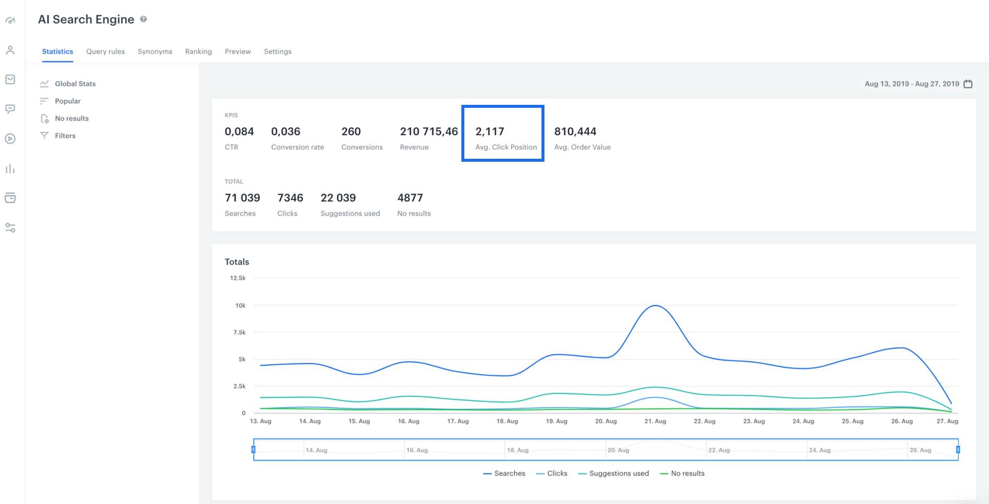 AI search engine - average click position