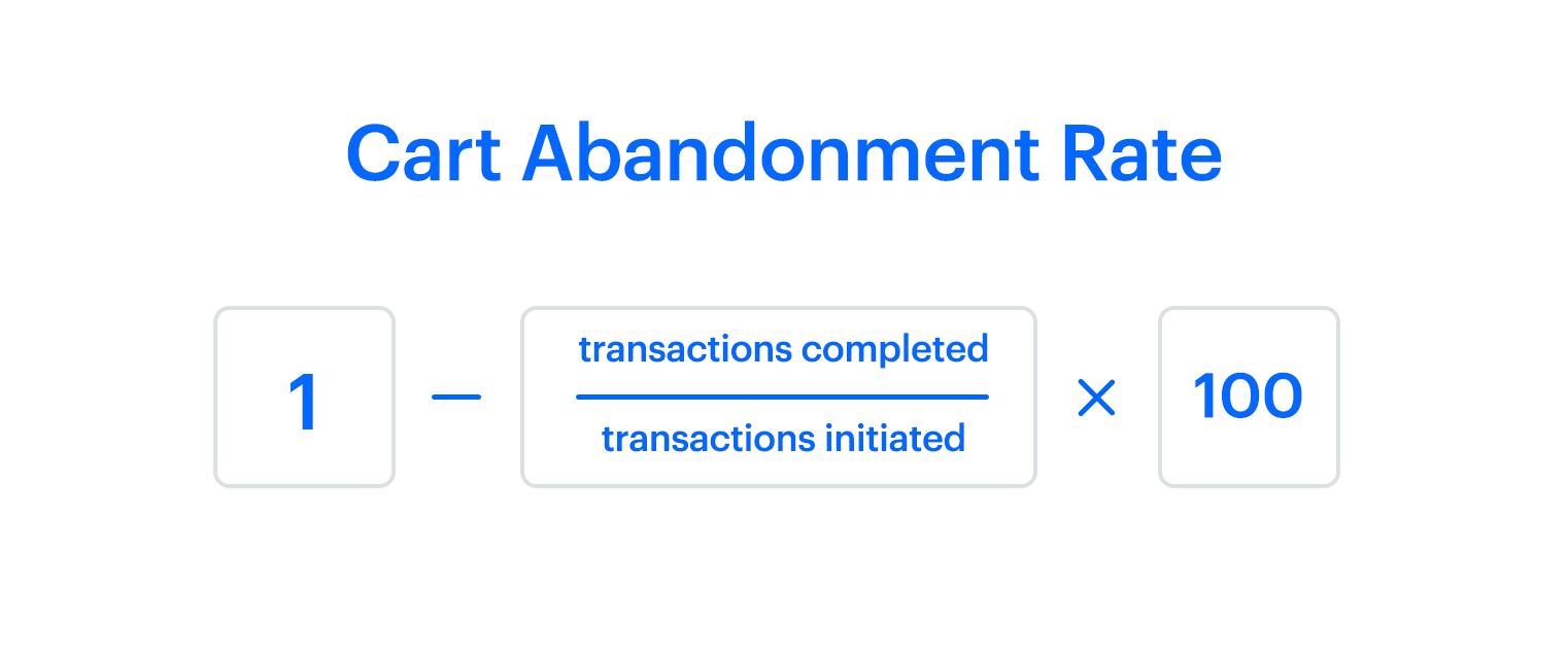 Cart abandonment rate indicators