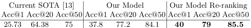 Example results of our best model - first example
