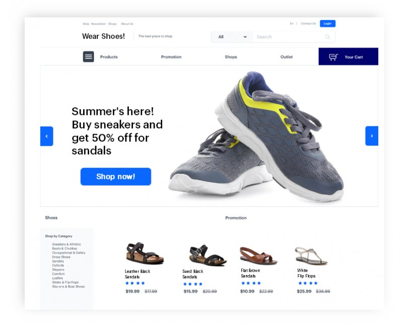 Optimize promotional plans for specific products using customer purchase path analysis