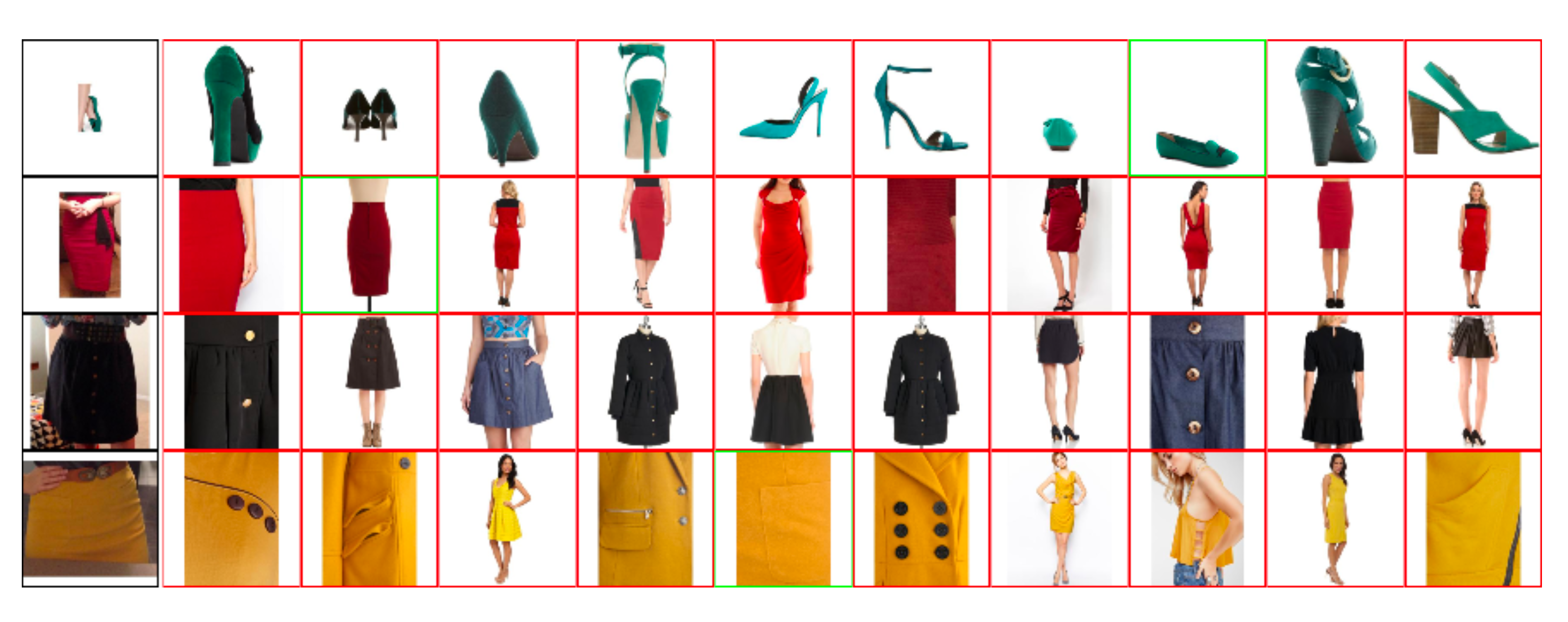 Examples of retrieval on the Street2Shop dataset produced by our best model on 320x320 images