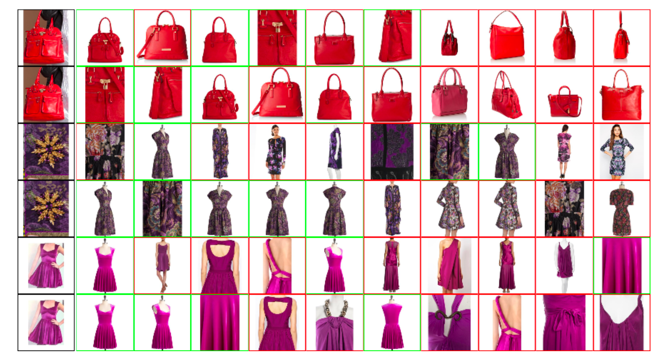 Examples of retrieval on Street2Shop dataset produced by our best model on 320x320 images.