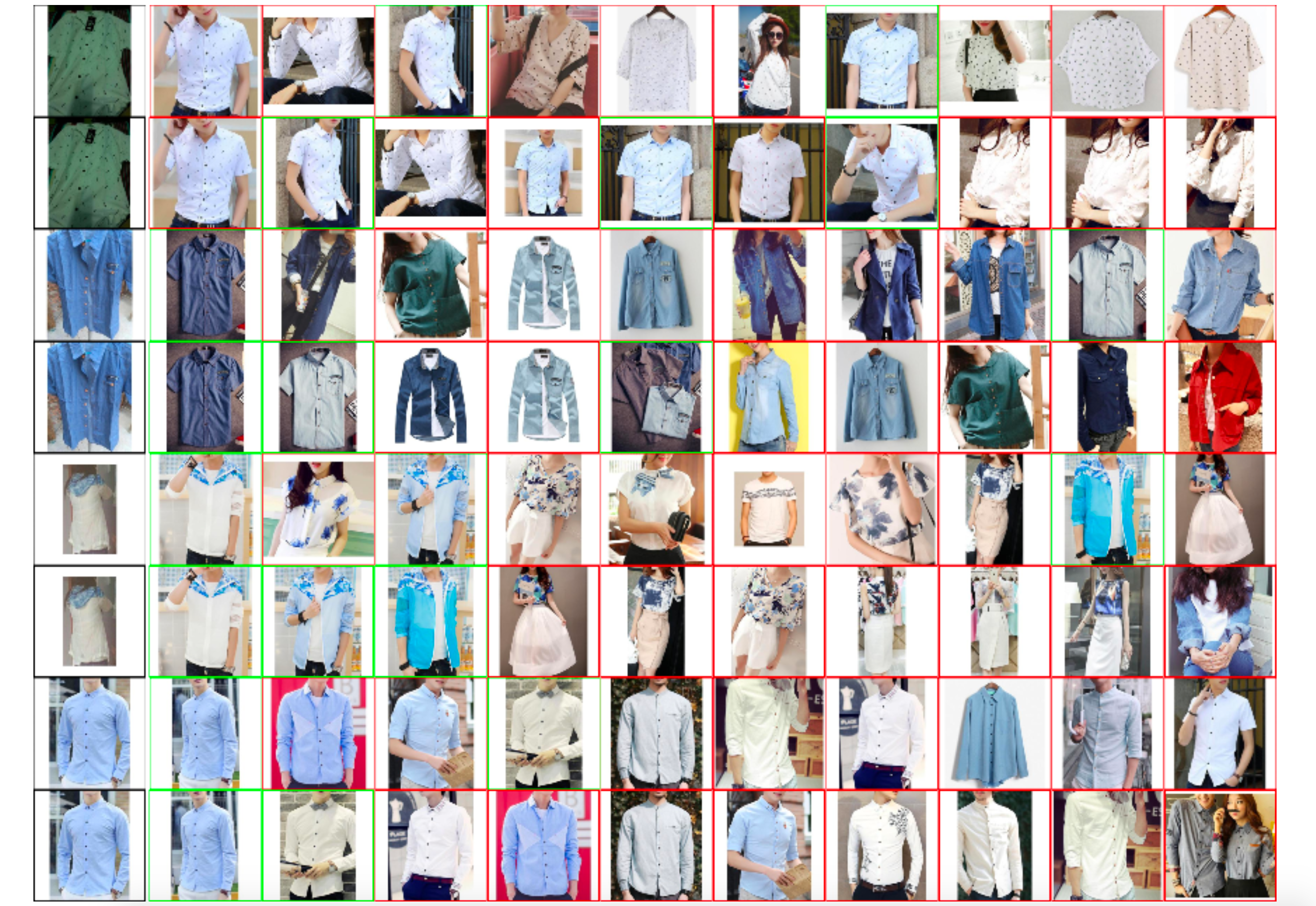 More retrieval results on DeepFashion dataset without and with re-ranking.