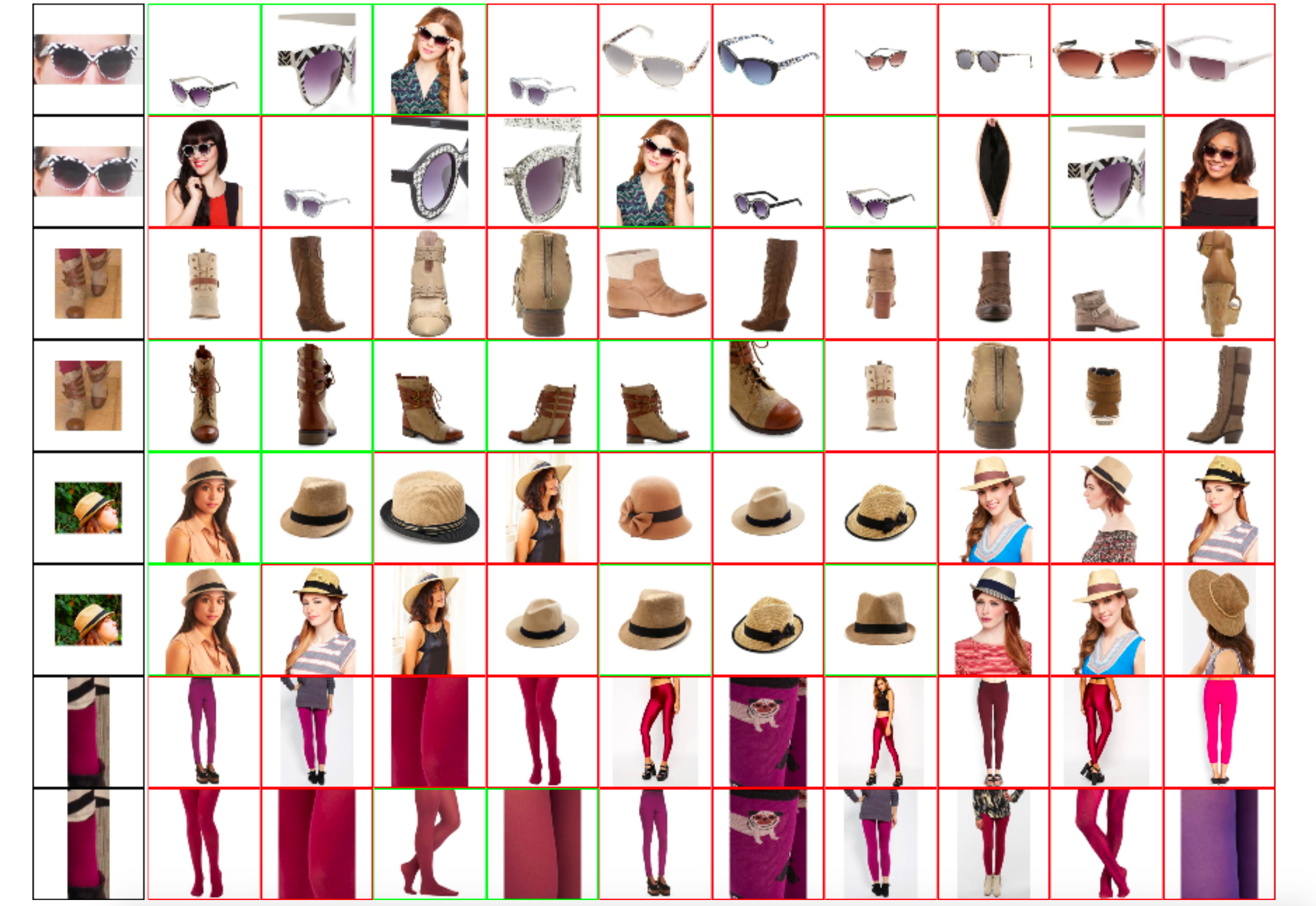 More retrieval results on Street2Shop dataset without and with re-ranking.