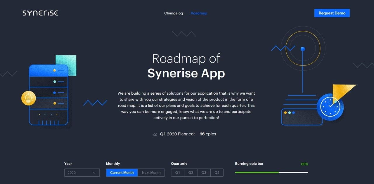 Synerise - Roadmap of Synerise app - cover