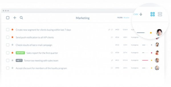 A business dashboard with marketing tasks assigned to various team members and prioritized.