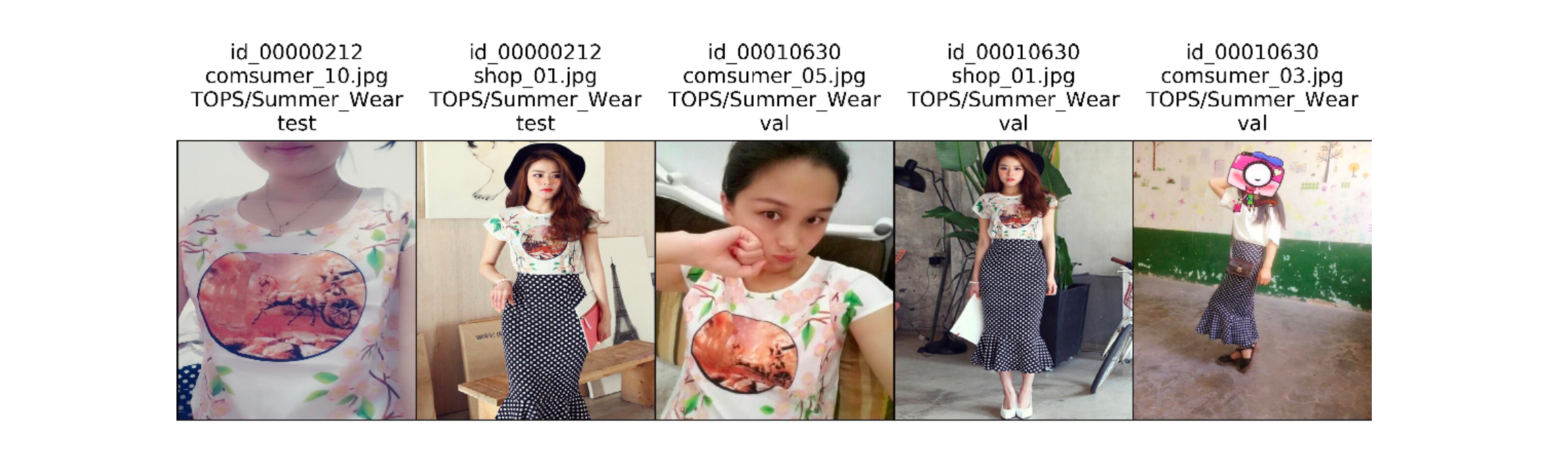 ollection of photos that depict, we believe, the same clothing item - top visible in the left most photo