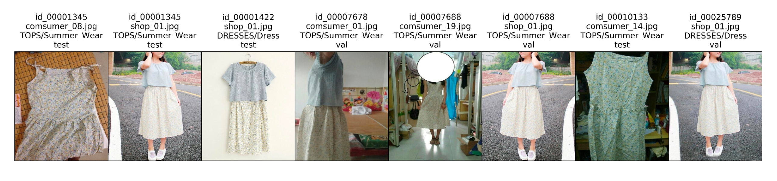 Photos that depict the same clothing item. Above each photo there are pieces of information. The same item have various ids