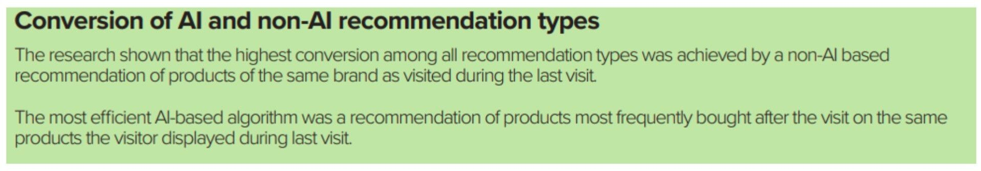 Conversion of AI and non-AI recommendation types.