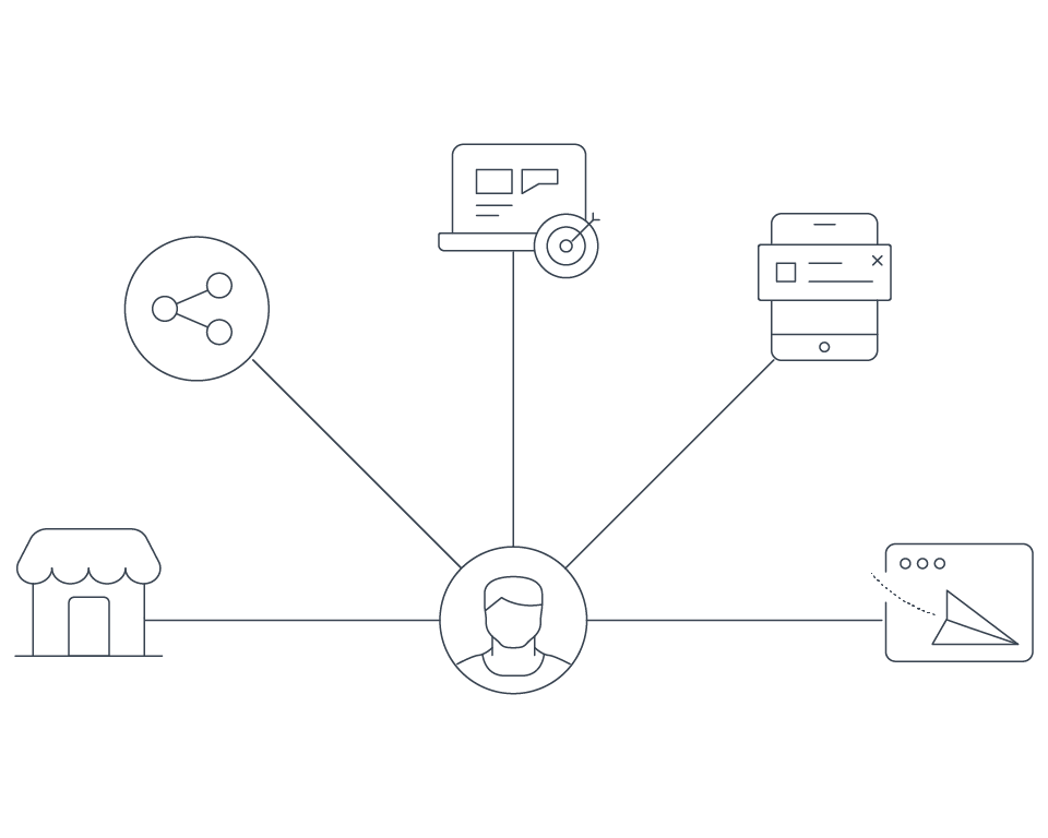 Network connected person icon with icons for stationary store, sharing symbol, laptop, email and mobile