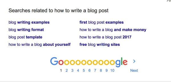 Searches related to how to write a blog post