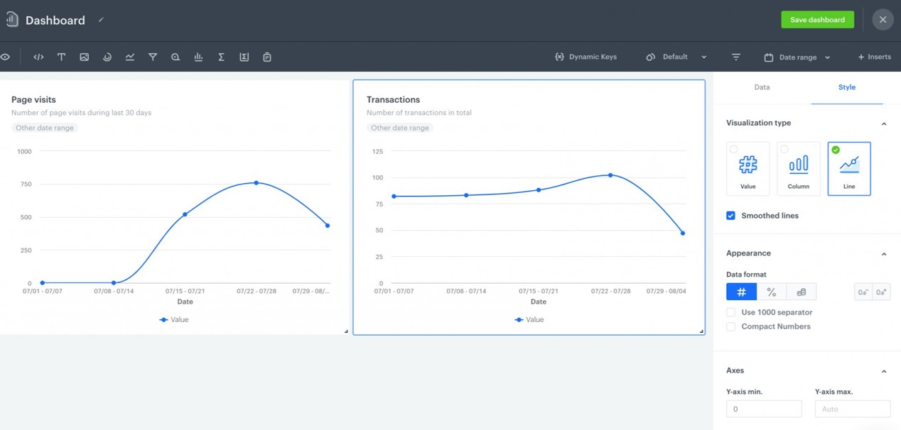 View of the dashboard preparation panel with two examples: Page visits and Transactions
