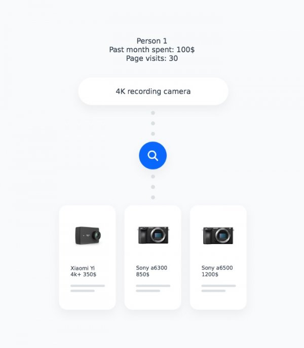 AI driven search engine example