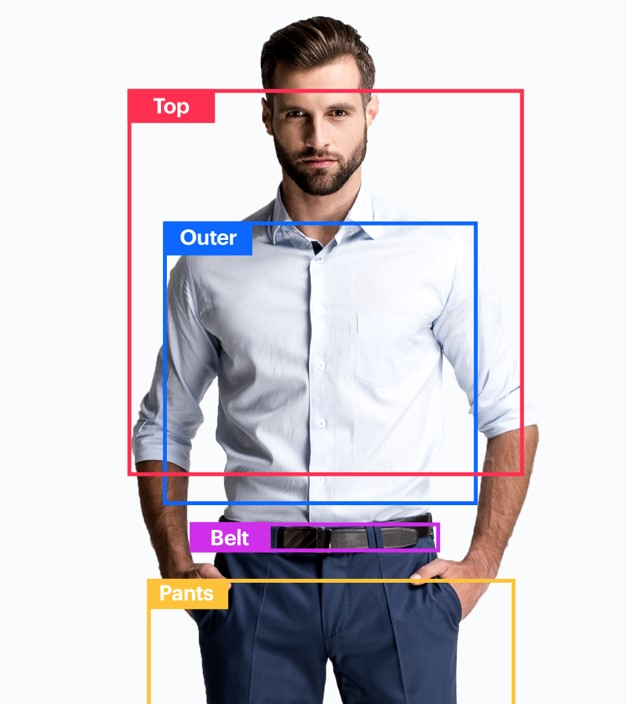 Man scanned by AI. In results we see the area with belt, outer, top and pants which we can use in visual search.