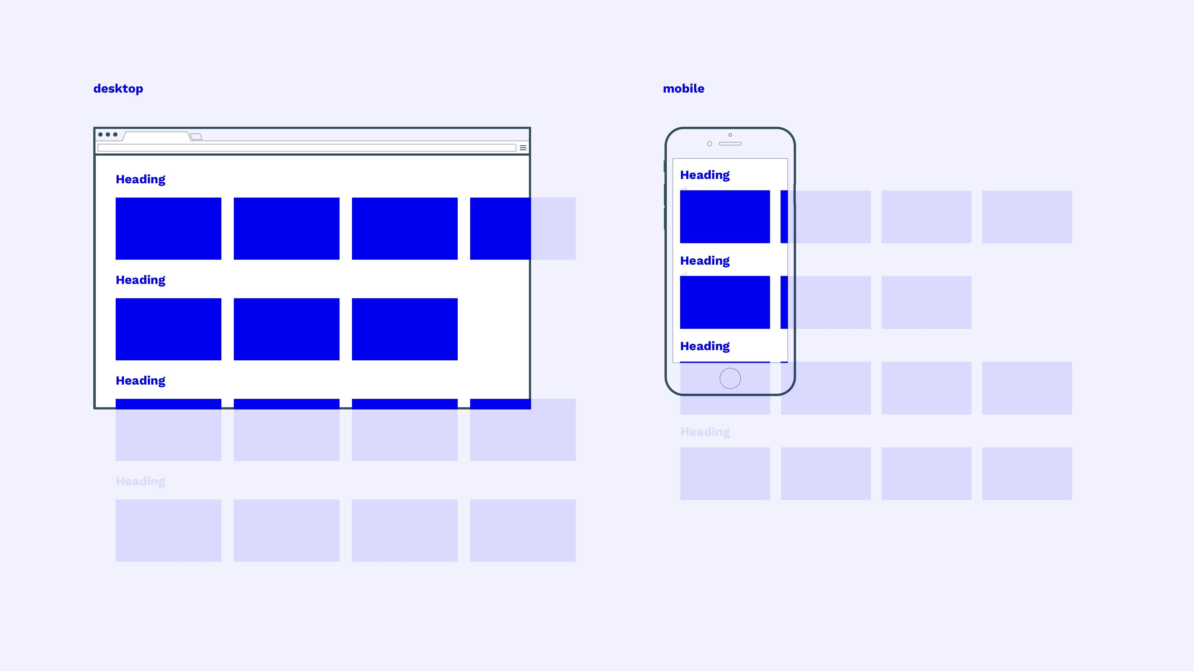 The graphic shows the design principle for vertical and horizontal orientations in mobile devices